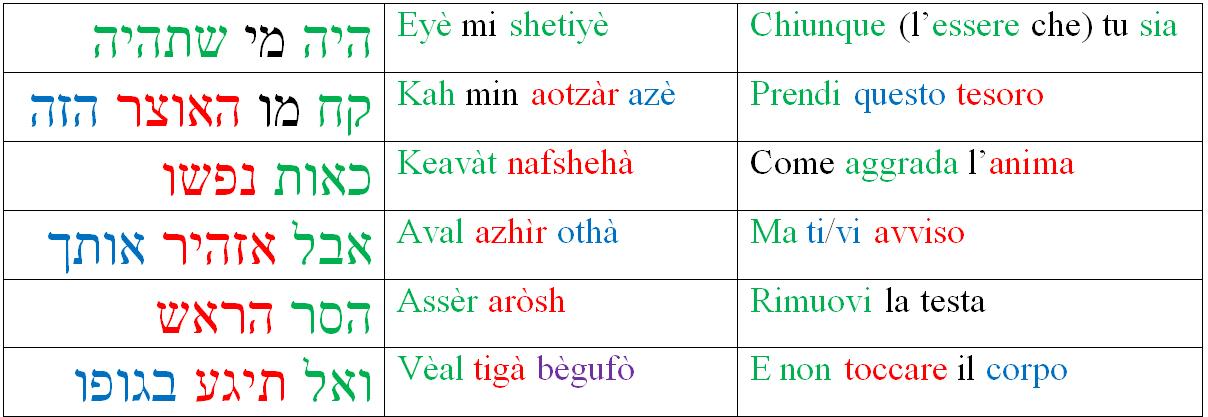 frasi d amore in ebraico